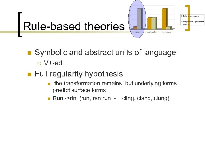 Rule-based theories n Symbolic and abstract units of language ¡ n V+-ed Full regularity