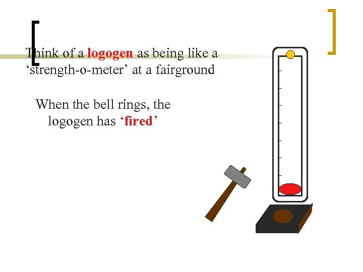 Think of a logogen as being like a 'strength-o-meter' at a fairground When the