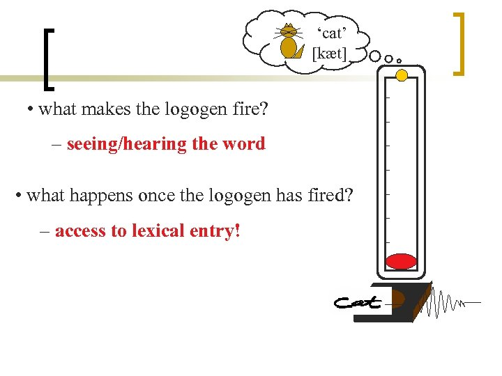 'cat' [kæt] • what makes the logogen fire? – seeing/hearing the word • what
