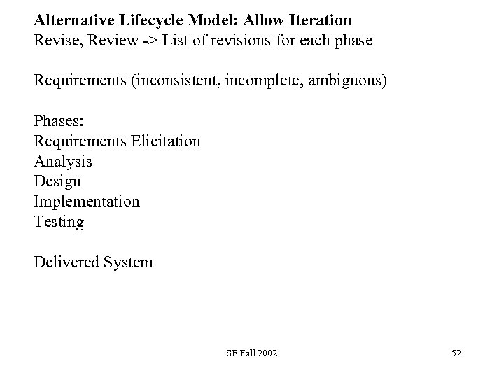Alternative Lifecycle Model: Allow Iteration Revise, Review -> List of revisions for each phase