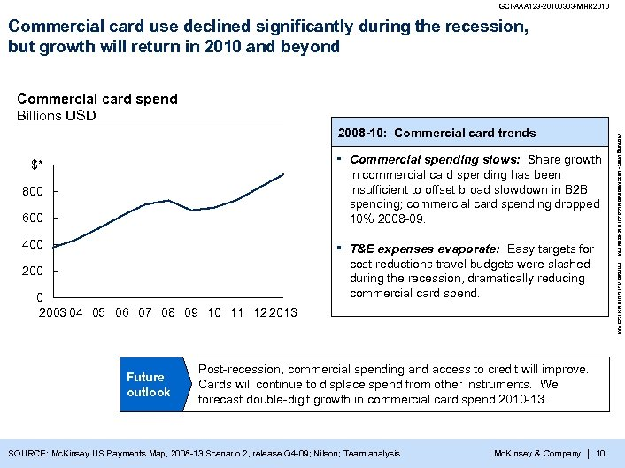 GCI-AAA 123 -20100303 -MHR 2010 Commercial card use declined significantly during the recession, but