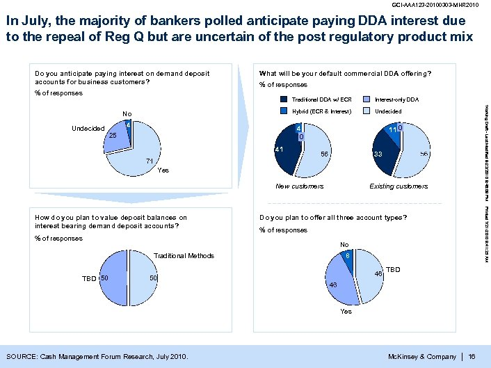 GCI-AAA 123 -20100303 -MHR 2010 In July, the majority of bankers polled anticipate paying