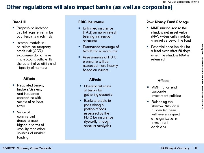 GCI-AAA 123 -20100303 -MHR 2010 Other regulations will also impact banks (as well as