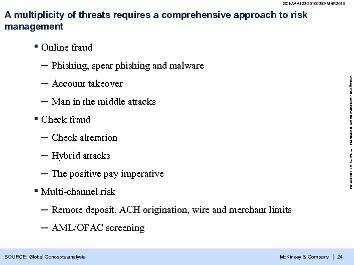 GCI-AAA 123 -20100303 -MHR 2010 A multiplicity of threats requires a comprehensive approach to