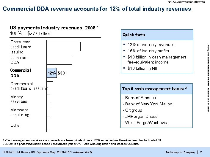 GCI-AAA 123 -20100303 -MHR 2010 Commercial DDA revenue accounts for 12% of total industry