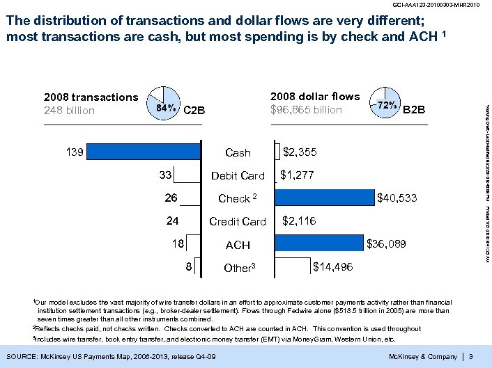 GCI-AAA 123 -20100303 -MHR 2010 The distribution of transactions and dollar flows are very
