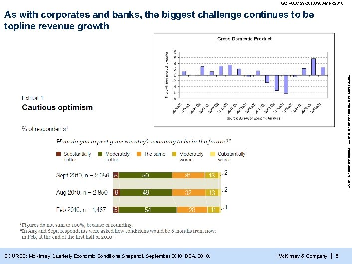 GCI-AAA 123 -20100303 -MHR 2010 As with corporates and banks, the biggest challenge continues