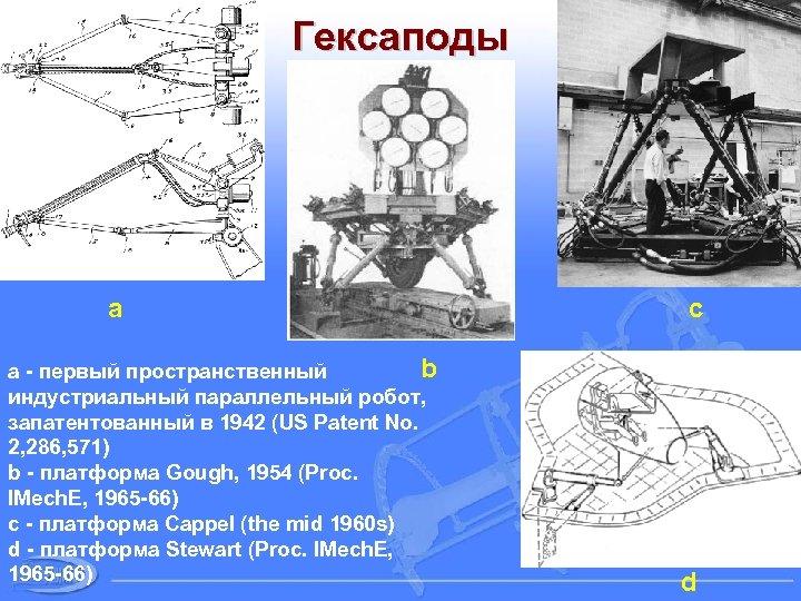 Гексаподы a b a - первый пространственный индустриальный параллельный робот, запатентованный в 1942 (US