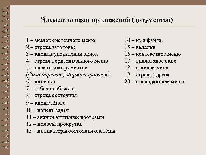 Элементы окон приложений (документов) 1 – значок системного меню 2 – строка заголовка 3