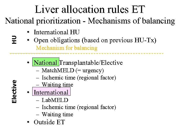 Liver allocation rules ET HU National prioritization - Mechanisms of balancing • International HU