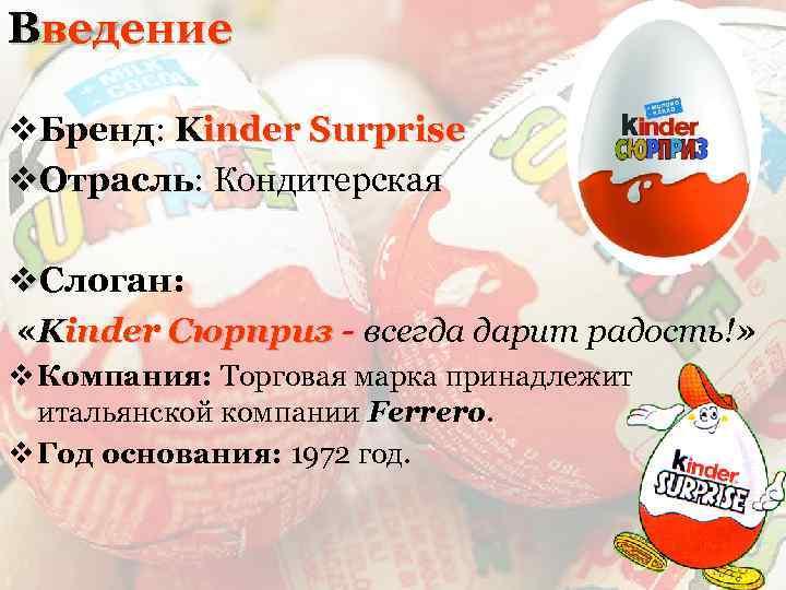 Введение v. Бренд: Kinder Surprise v. Отрасль: Кондитерская v. Слоган: «Kinder Сюрприз - всегда