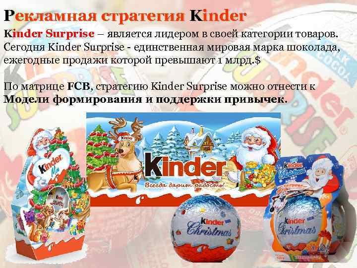 Рекламная стратегия Kinder Surprise – является лидером в своей категории товаров. Сегодня Kinder Surprise