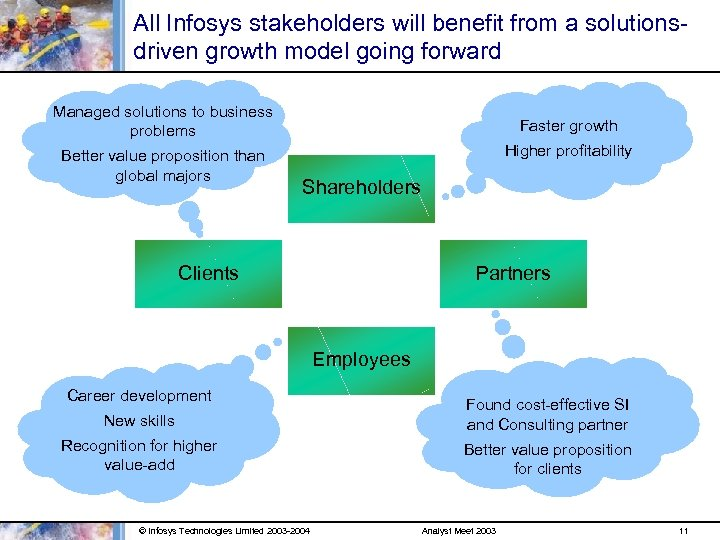All Infosys stakeholders will benefit from a solutionsdriven growth model going forward Managed solutions