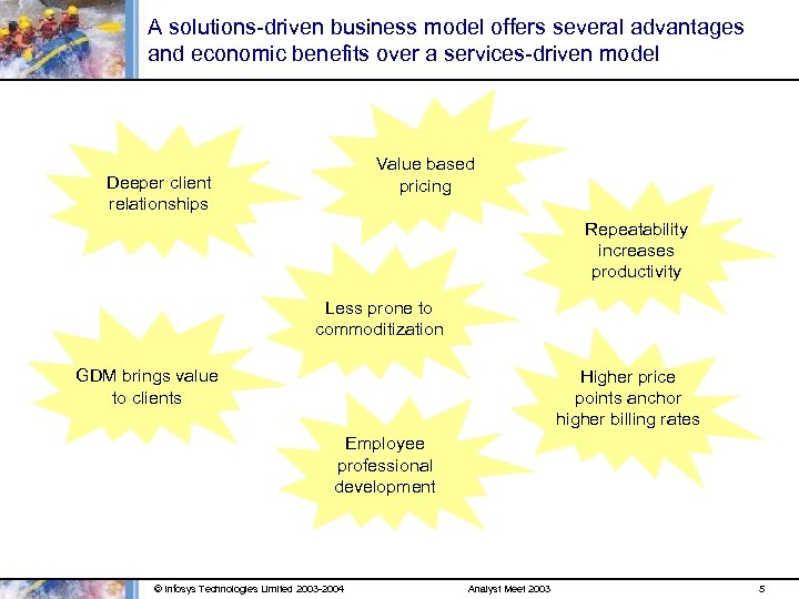 A solutions-driven business model offers several advantages and economic benefits over a services-driven model