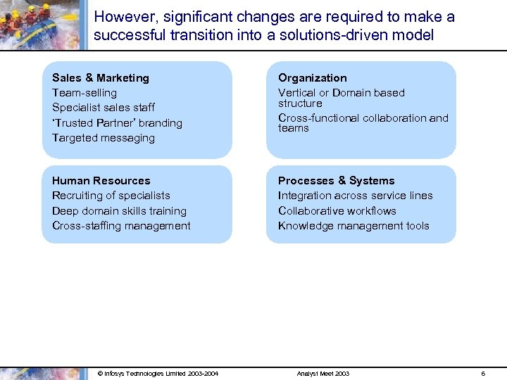 However, significant changes are required to make a successful transition into a solutions-driven model