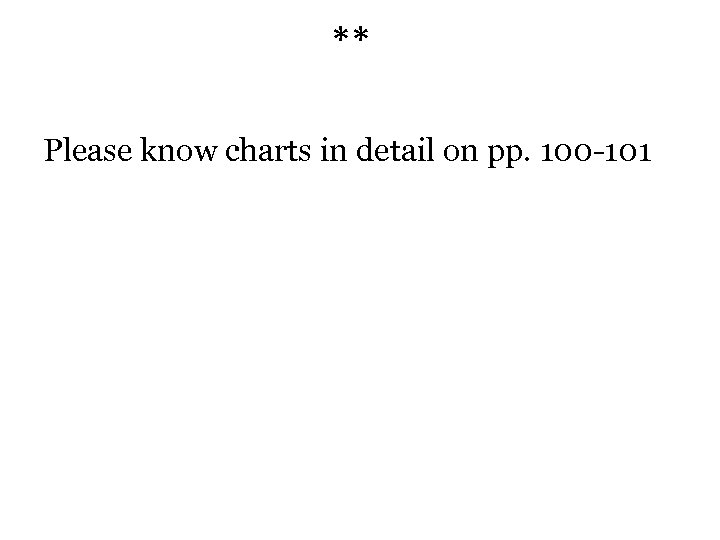 ** Please know charts in detail on pp. 100 -101