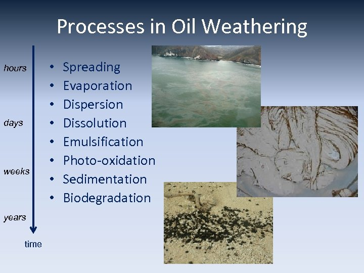 Processes in Oil Weathering hours days weeks years time • • Spreading Evaporation Dispersion