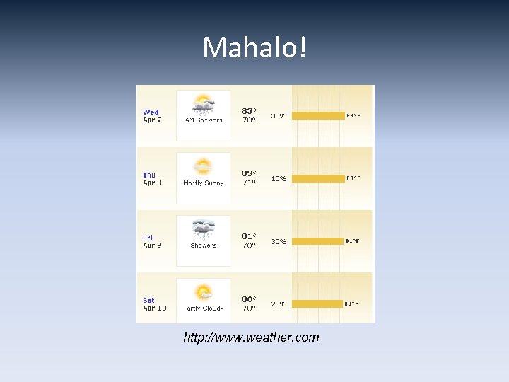 Mahalo! http: //www. weather. com