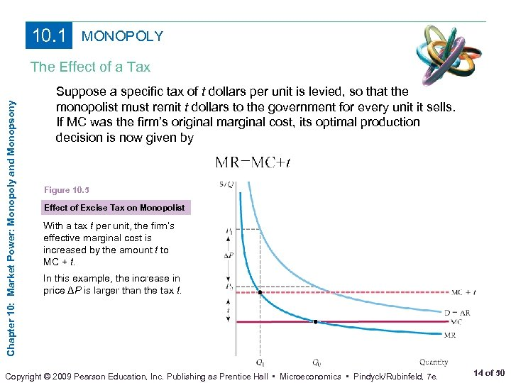 10. 1 MONOPOLY Chapter 10: Market Power: Monopoly and Monopsony The Effect of a