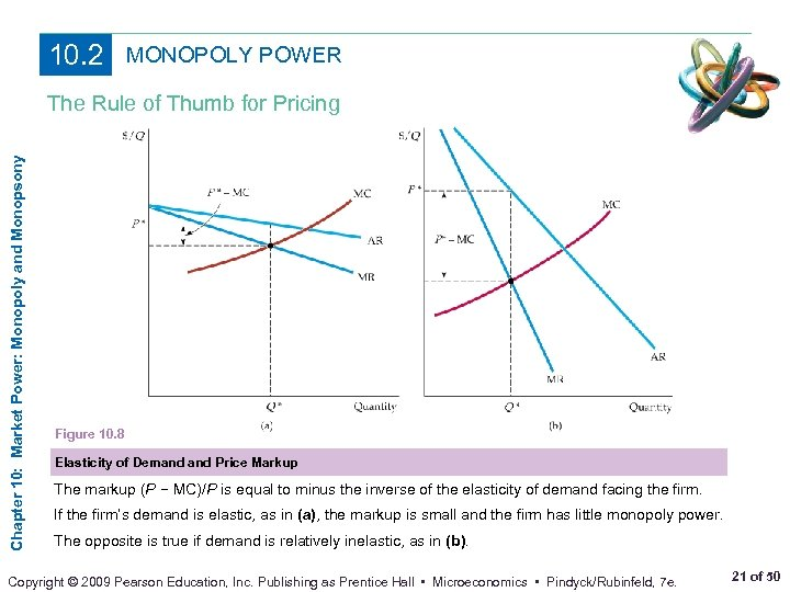 10. 2 MONOPOLY POWER Chapter 10: Market Power: Monopoly and Monopsony The Rule of