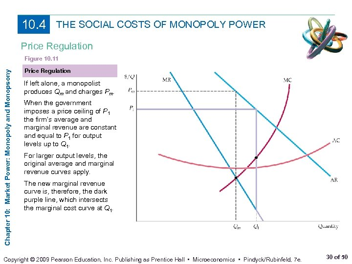 10. 4 THE SOCIAL COSTS OF MONOPOLY POWER Price Regulation Chapter 10: Market Power: