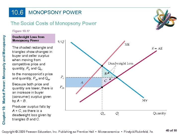 10. 6 MONOPSONY POWER The Social Costs of Monopsony Power Chapter 10: Market Power: