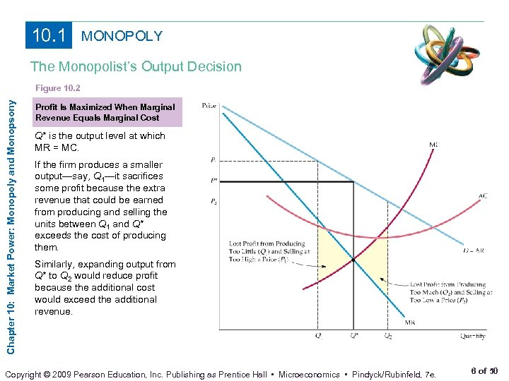 10. 1 MONOPOLY The Monopolist's Output Decision Chapter 10: Market Power: Monopoly and Monopsony