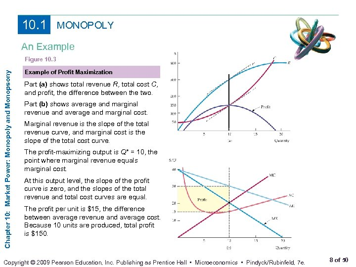 10. 1 MONOPOLY An Example Chapter 10: Market Power: Monopoly and Monopsony Figure 10.