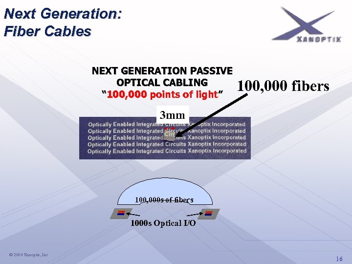 "Next Generation: Fiber Cables NEXT GENERATION PASSIVE OPTICAL CABLING "" 100, 000 points of"