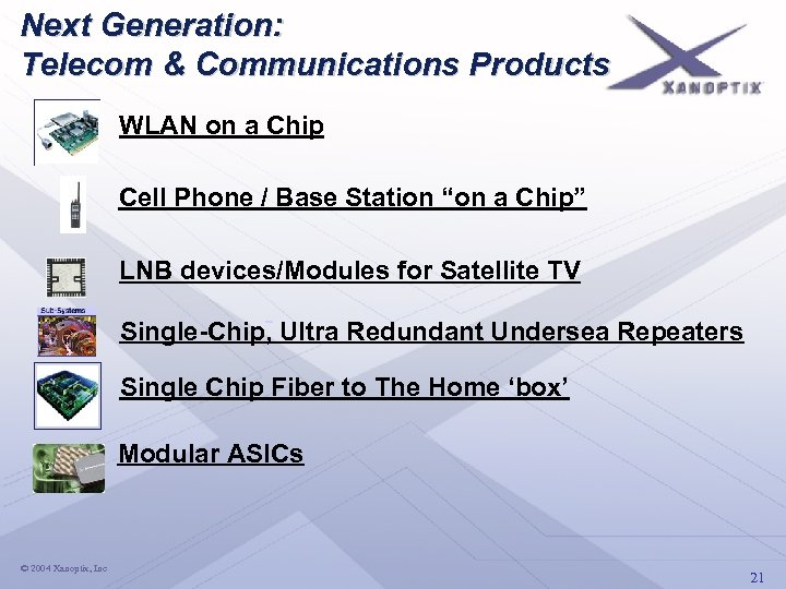 Next Generation: Telecom & Communications Products WLAN on a Chip Cell Phone / Base