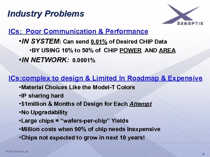 Industry Problems ICs: Poor Communication & Performance • IN SYSTEM: Can send 0. 01%
