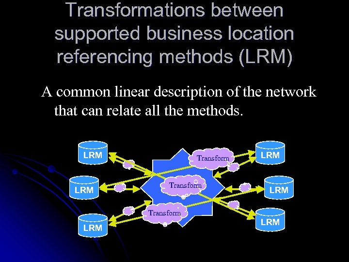 Transformations between supported business location referencing methods (LRM) A common linear description of the