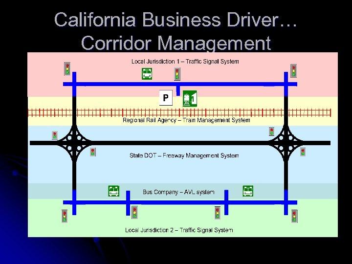 California Business Driver… Corridor Management