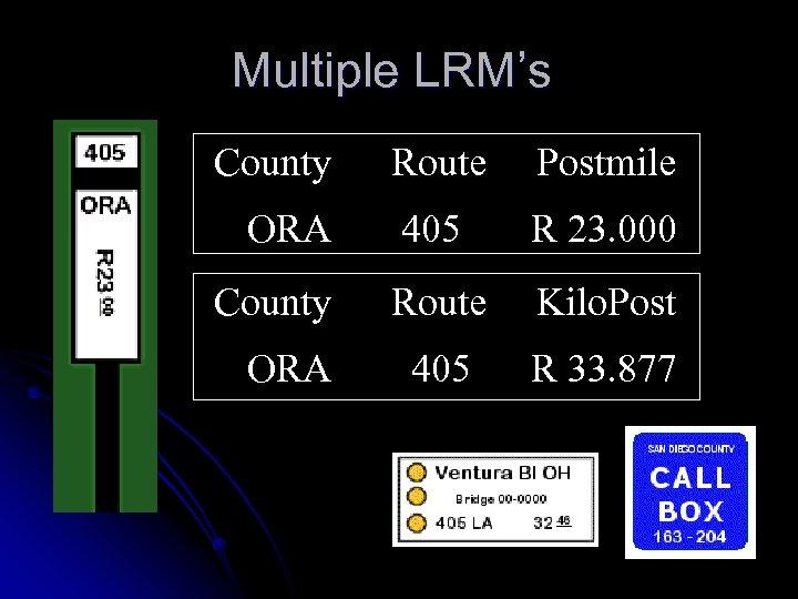 Multiple LRM's County ORA Route Postmile 405 R 23. 000 Route Kilo. Post 405