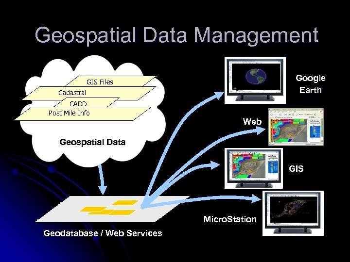Geospatial Data Management Google Earth GIS Files Cadastral CADD Post Mile Info Web Geospatial
