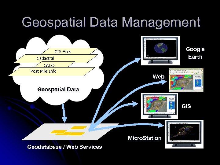 Geospatial Data Management Google Earth GIS Files Cadastral CADD Post Mile Info Web Geospatial