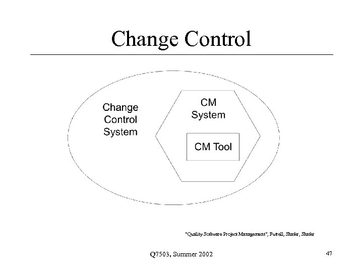 """Change Control """"Quality Software Project Management"""", Futrell, Shafer Q 7503, Summer 2002 47"""