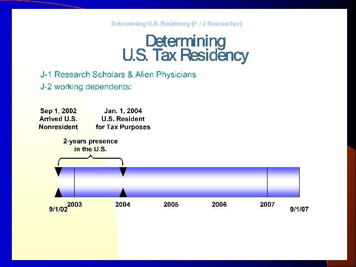 Determining U. S. Residency (F / J Researcher) Prepared by the Office of International