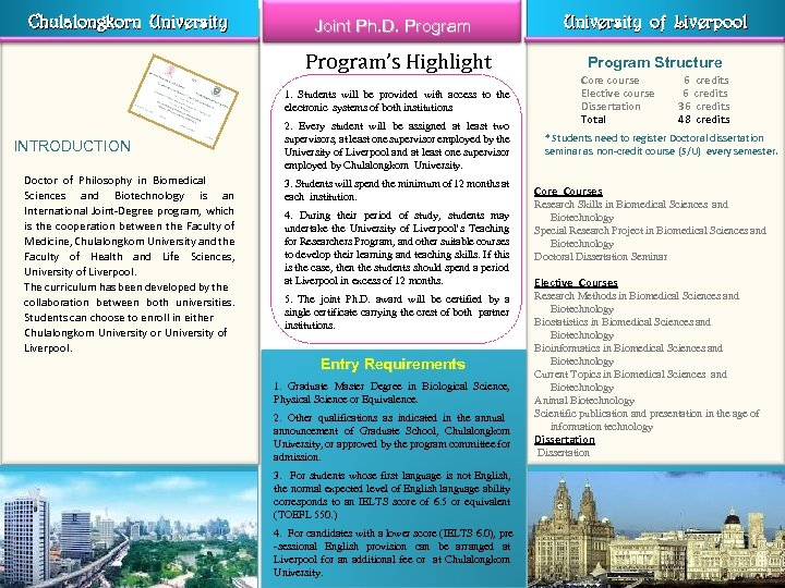 Chulalongkorn University of Liverpool Joint Ph. D. Program's Highlight Program Structure Core course Elective