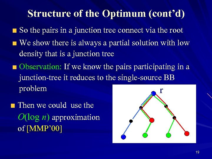 Structure of the Optimum (cont'd) So the pairs in a junction tree connect via