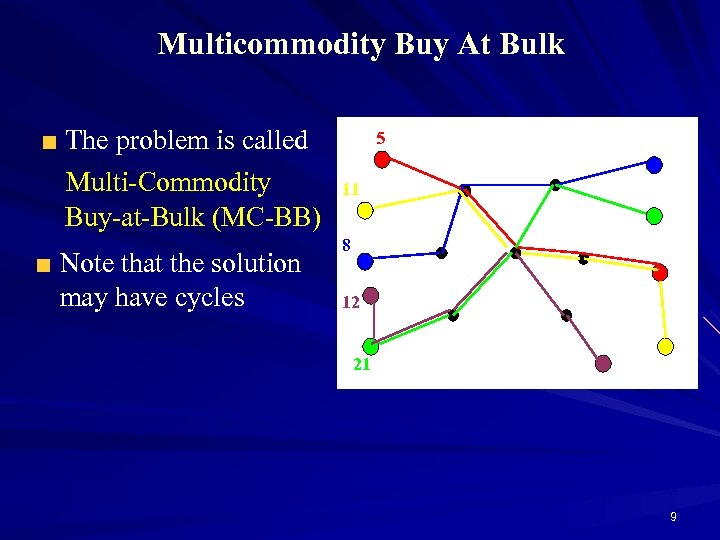 Multicommodity Buy At Bulk The problem is called Multi-Commodity Buy-at-Bulk (MC-BB) Note that the