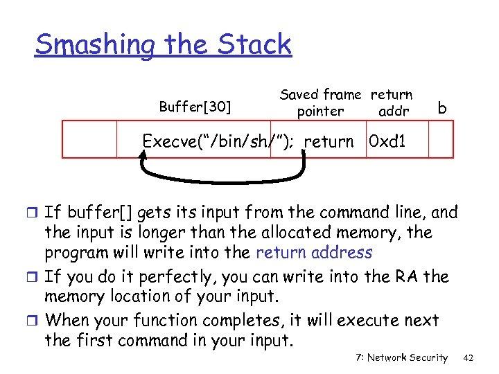 "Smashing the Stack Buffer[30] Saved frame return pointer addr b Execve(""/bin/sh/""); return 0 xd"