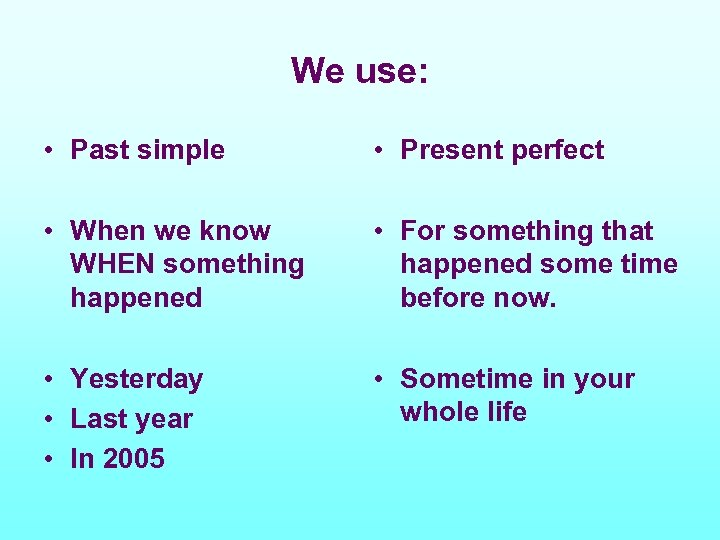 We use: • Past simple • Present perfect • When we know WHEN something