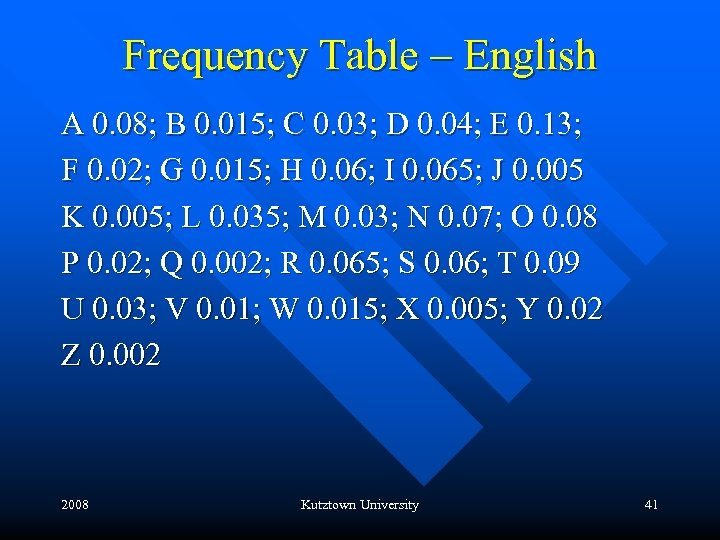 Frequency Table – English A 0. 08; B 0. 015; C 0. 03; D