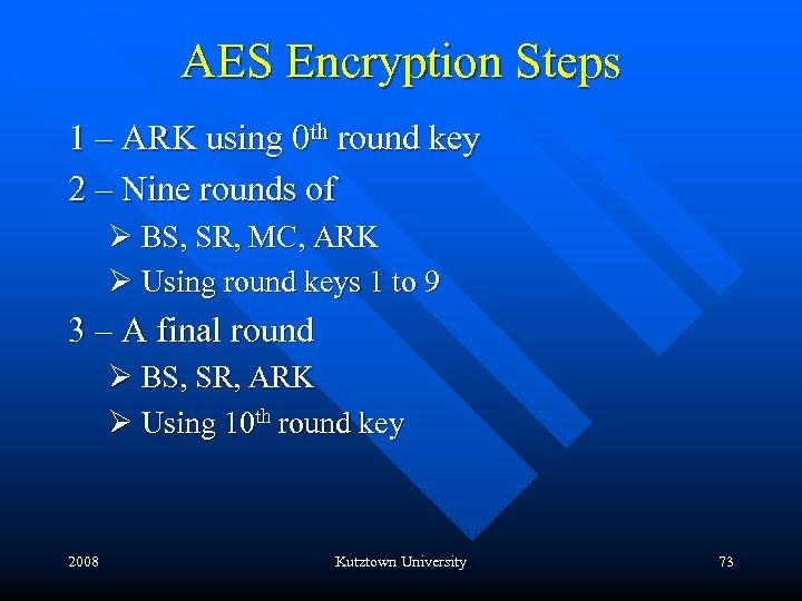 AES Encryption Steps 1 – ARK using 0 th round key 2 – Nine