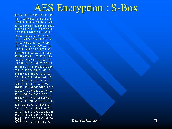 AES Encryption : S-Box 99 124 119 123 242 107 111 197 48 1