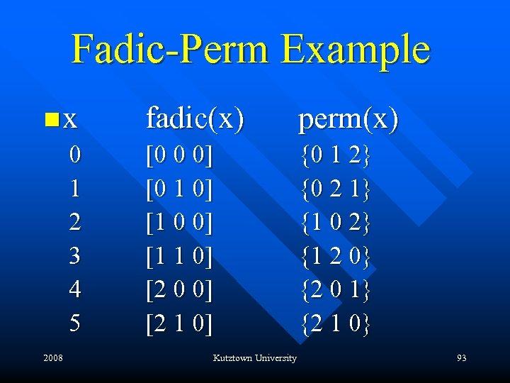 Fadic-Perm Example nx 0 1 2 3 4 5 2008 fadic(x) perm(x) [0 0