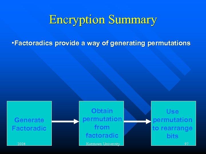 Encryption Summary • Factoradics provide a way of generating permutations Generate Factoradic 2008 Obtain