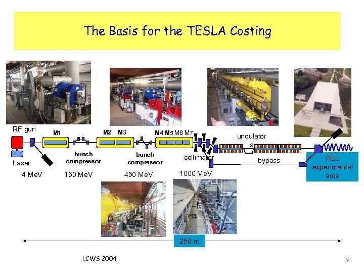The Basis for the TESLA Costing RF gun Laser 4 Me. V M 2