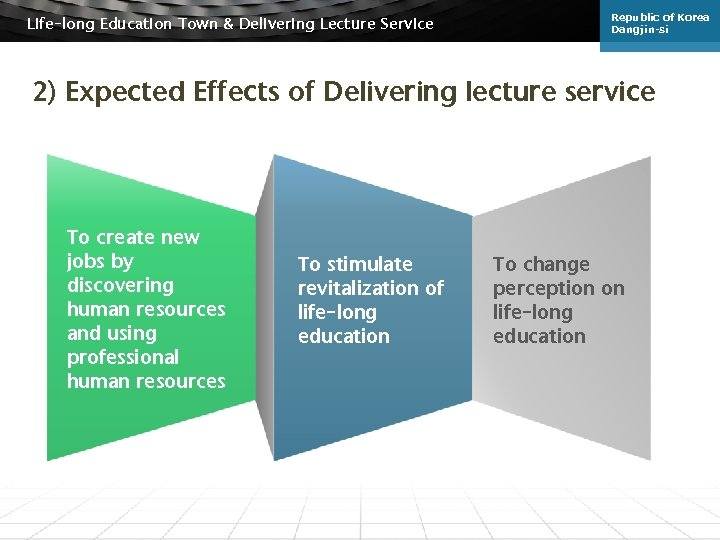 Life-long Education Town & Delivering Lecture Service Republic of Korea Dangjin-si 2) Expected Effects
